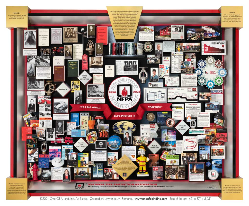 National Fire Protection Association 125th 3-dimensional anniversary art. Includes many 3D items including sparky bobblehead, firetruck, baseball, fire hydrant.